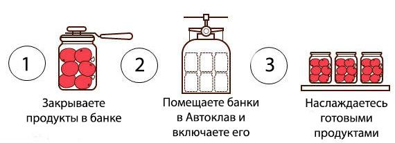 avtoklav1